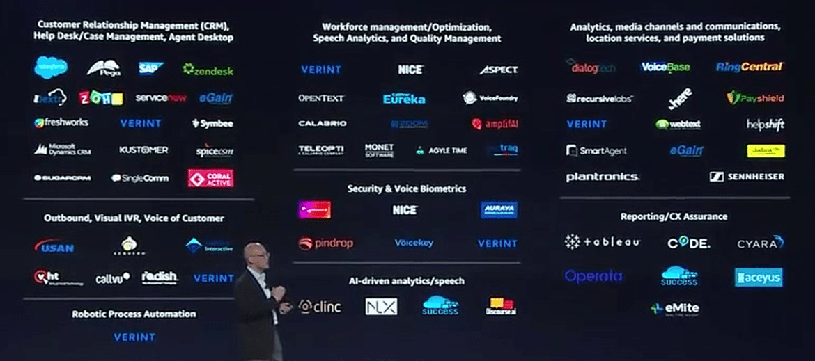 Amazon Connect Ecosystem