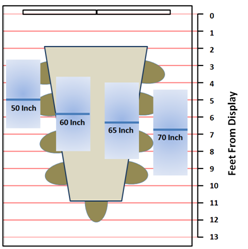 Video Conferencing Sizing - Figure 10