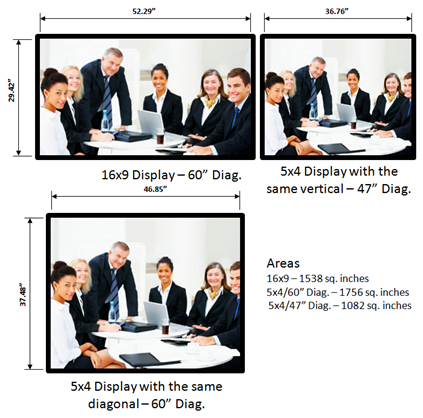 Video Conferencing Sizing - Figure 1