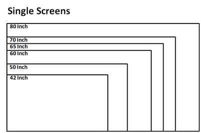 Video Conferencing Sizing - Figure 2