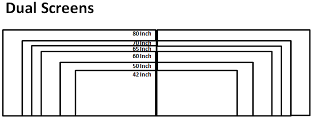 Video Conferencing Sizing - Figure 3