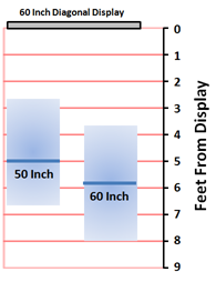 Video Conferencing Sizing - Figure 6
