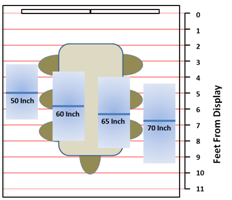 Video Conferencing Sizing - Figure 9
