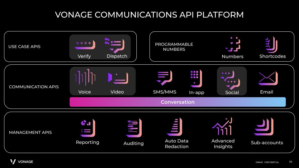 Vonage Communications API Platform