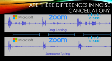 Noise cancellation - Cisco, Microsoft, Zoom