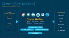 Cisco Webex - Power of the Platform